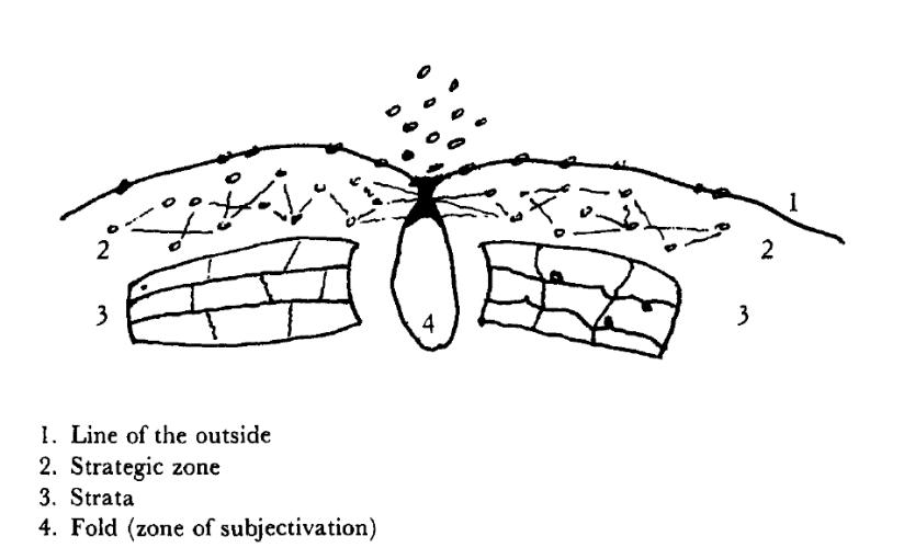 Ethopoiesis